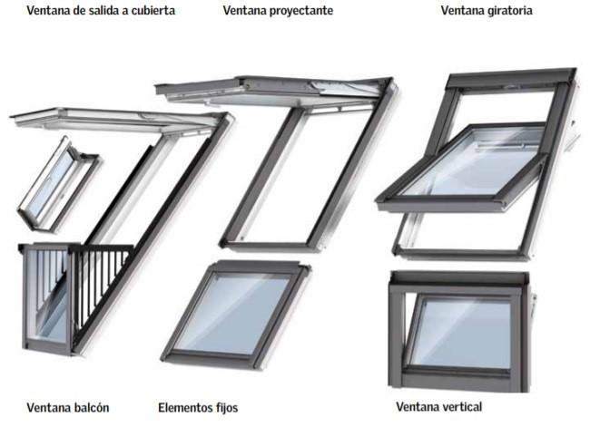 Tipos de ventana de tejados